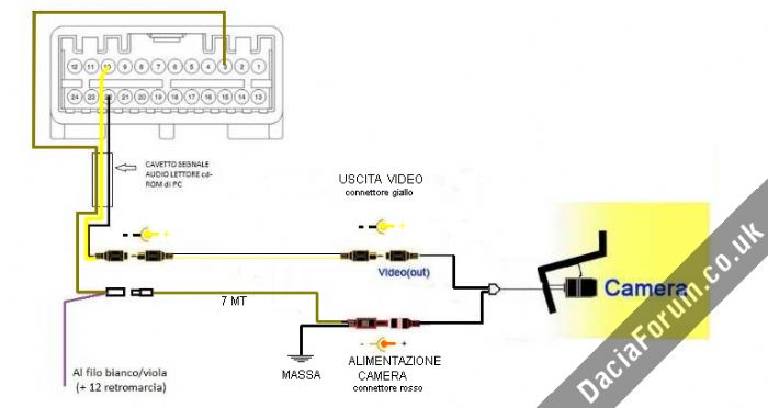 reverse camera through on medianav - renault captur forums ... renault wiring diagrams online renault wiring diagrams schematics block connections